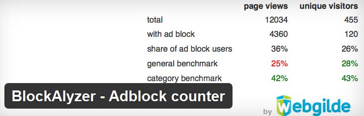BlockAlyzer